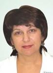 Кобзарь Татьяна Ивановна