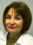 Чистякова Светлана Михайловна