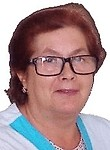 Тимофеева Ирина Анатольевна