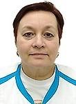 Комова Марина Павловна