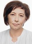 Щиголева Ольга Михайловна