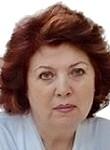 Горемыкина Ольга Валентиновна
